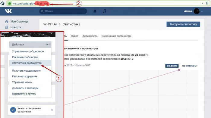 Как создать вики-страницу ВКонтакте