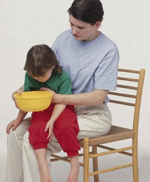 Как остановить рвоту у детей? Практические рекомендации