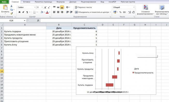 управление проектами диаграмма ганта