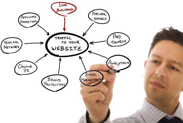 Что Могут Поведать Наружные Ссылки Веб-сайта