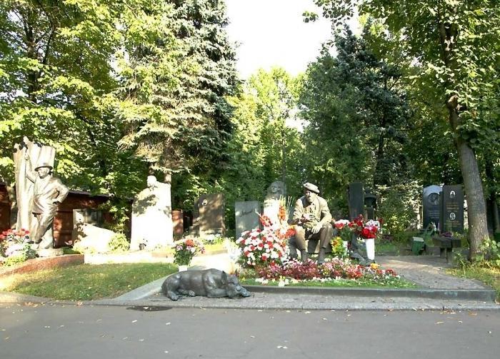 Оформление могил на кладбище