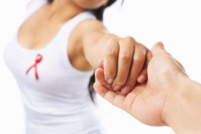 Симптомы онкологических заболеваний у женщин 15