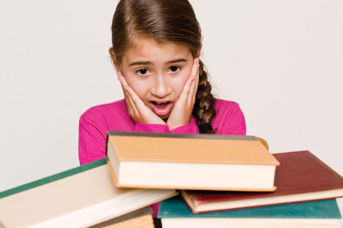 a report on the problem of dyslexia in australian kids Reading, dyslexia and oral deaf children: children with dyslexia are poor the government-commissioned rose report 'identifying and teaching children and.