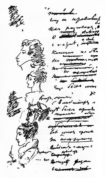 сочинение по евгению онегину образ автора в романе