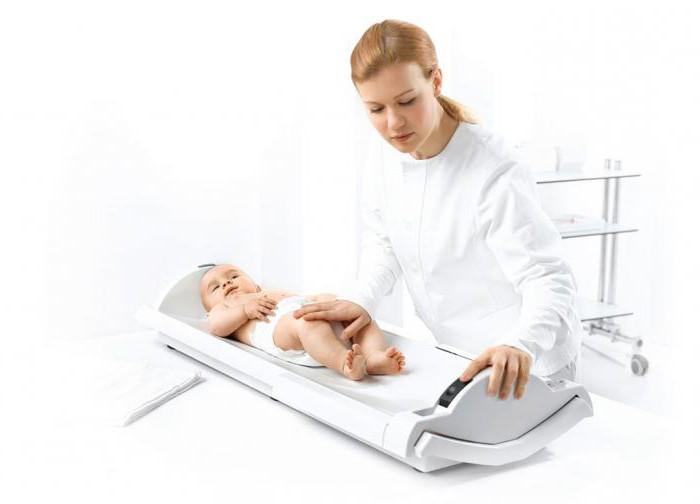 измерение роста беременной алгоритм