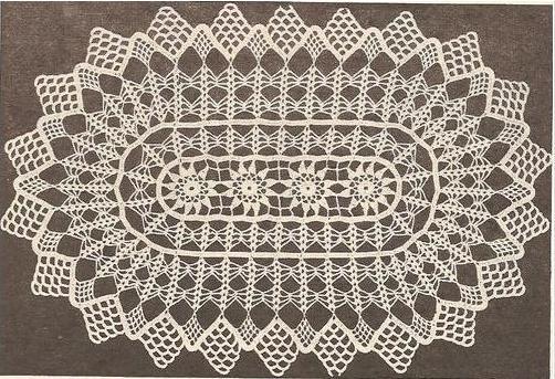 Схемы вязания спицами и крючком, различные виды рукоделия, мода