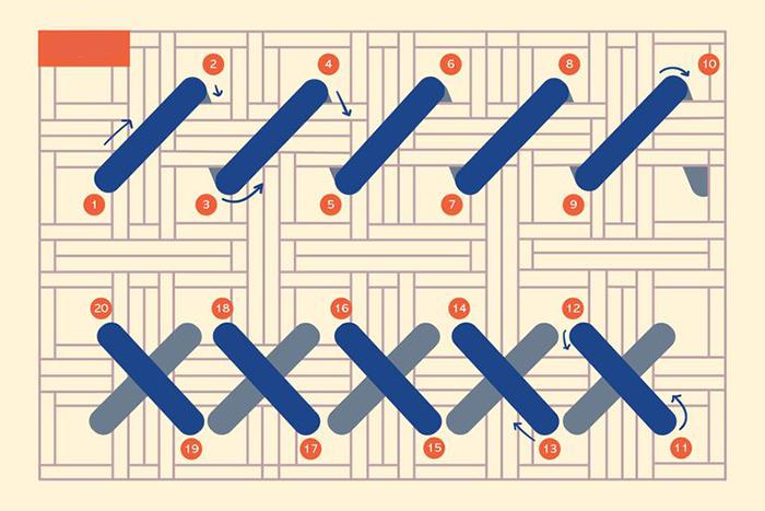 Вышивка крестом ромашек. Схемы разного уровня сложности