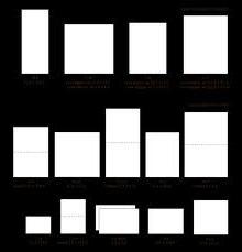 Размеры фотографий и их зависимость от методов съемки