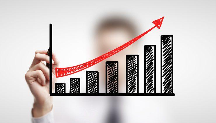 Company profitability