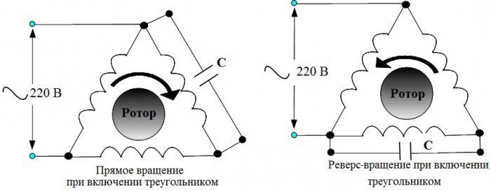 трехфазный двигатель в трехфазной сети