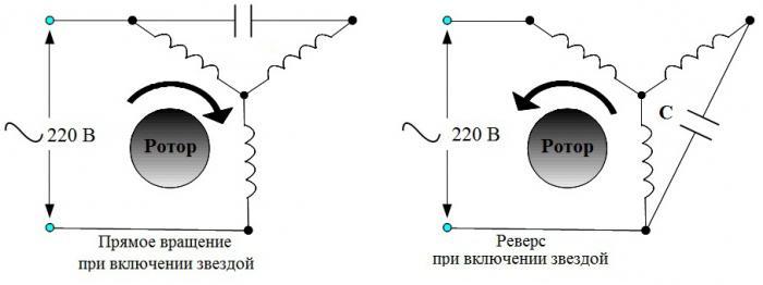 асинхронный двигатель трехфазный