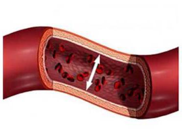 новейшие препараты от холестерина