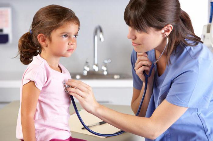 Асистолия сердца - что это такое? Симптомы, причины возникновения, неотложная помощь, лечение
