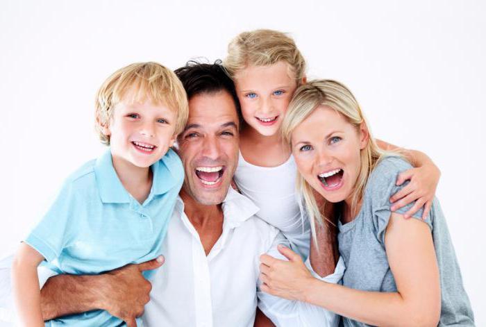 что значит семья для человека
