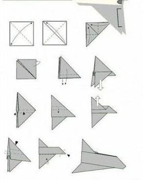 как сделать бумажный самолет который долго летает