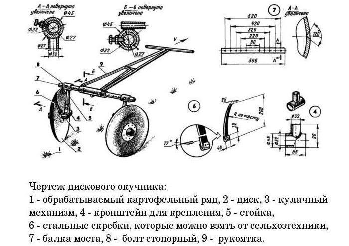 дисковый окучник своими руками чертежи