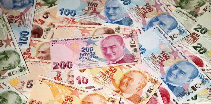 Как исторически изменяется лира к доллару