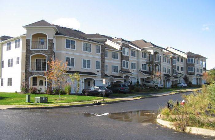 оценка квартиры для сбербанка