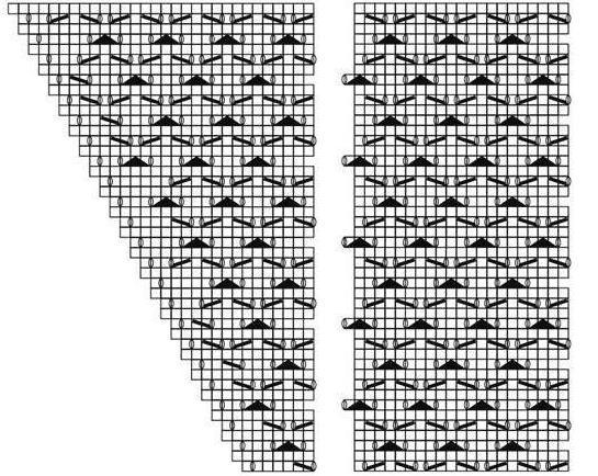 Как связать стильные ажурные топы спицами: советы, схемы