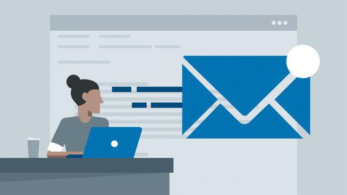 компоненты электронного письма