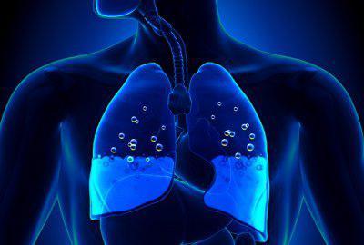 Отек легких - причины, симптомы, диагностика и лечение