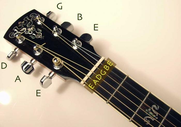 """Многие новички задаются вопросами:  """"как настроить гитару """" .  А почему бы им в этом не помочь."""