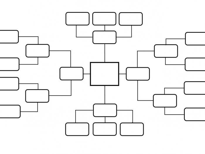 Как правило, блок-схема в Ворде состоит из простых фигур (квадраты, прямоугольники, круги, овалы и т. п.), стрелок к...
