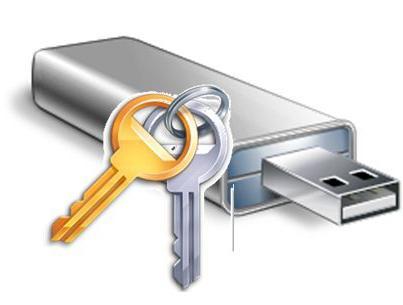 микро флешка пароль