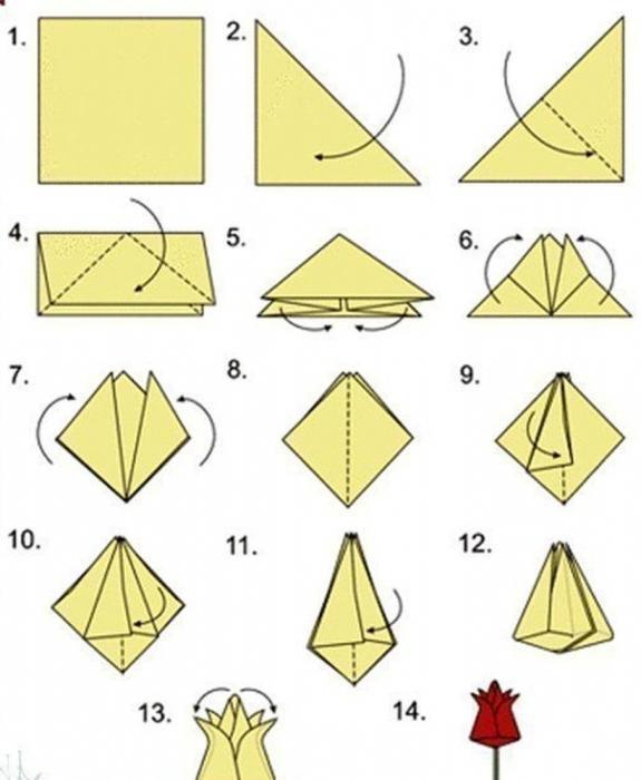 Открытки для мамы своими руками из бумаги пошаговая инструкция