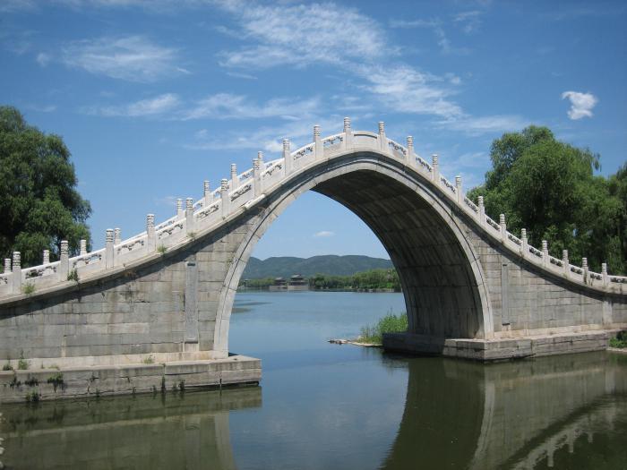 К чему снится мост во сне сон мост