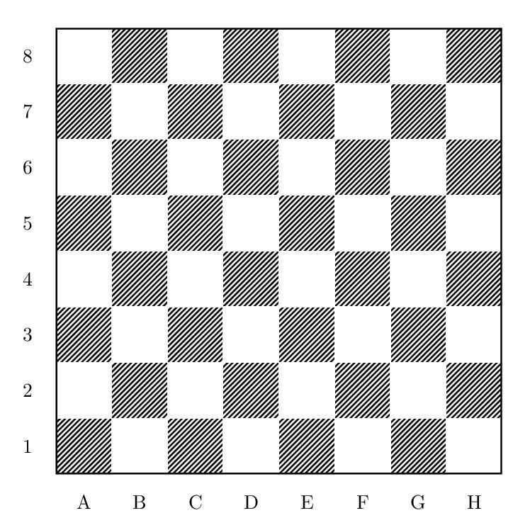 Как нарисовать шахматную доску и ее фигурки