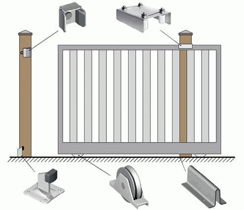 как сделать гаражные ворота своими руками