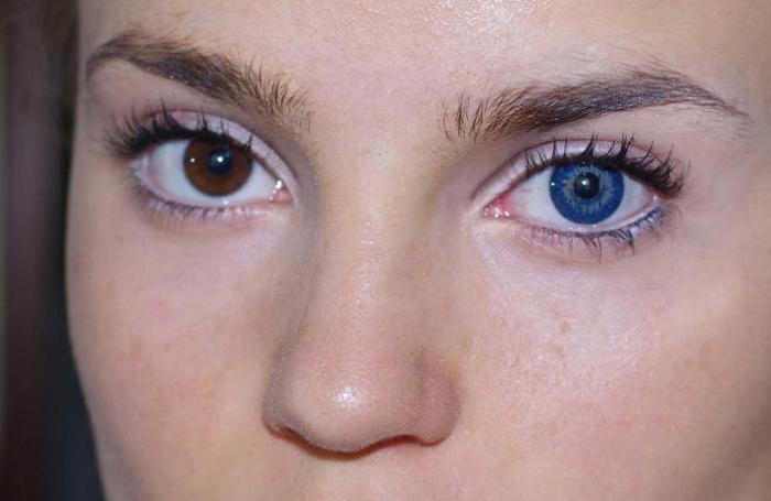 Как сделать другим цветом глаза на