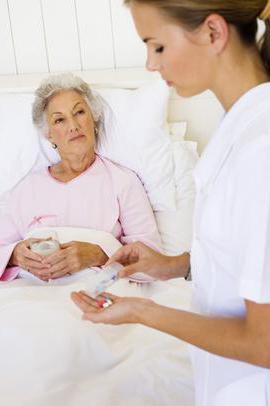 Должностная инструкция медицинская сестра процедурной