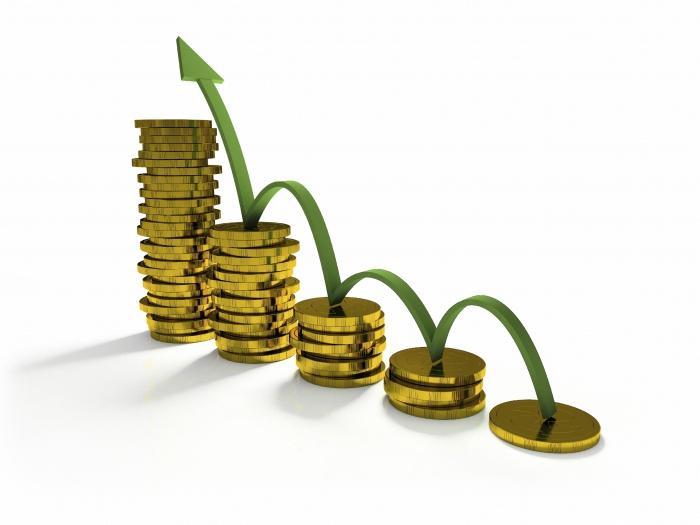 теоретические основы финансового менеджмента