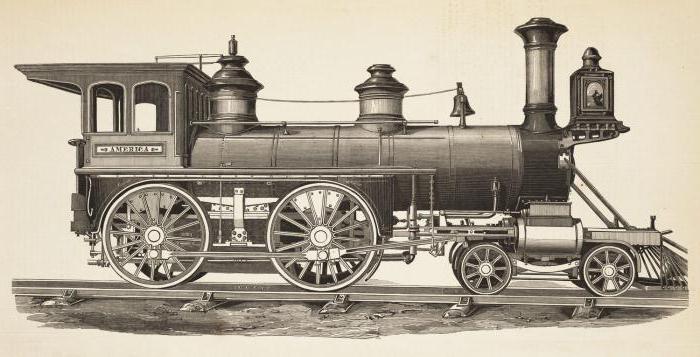 Железные дороги США история и описание