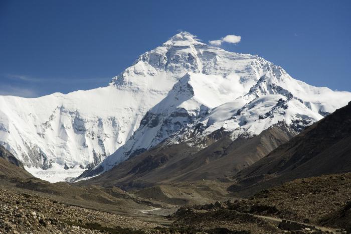 Эверест самая высокая точка мира