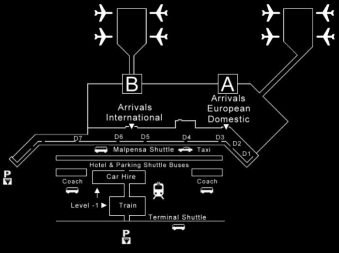 Схема аэропорта «Мальпенса»