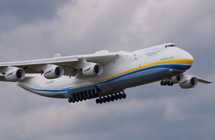 самолет ан 225 мрия
