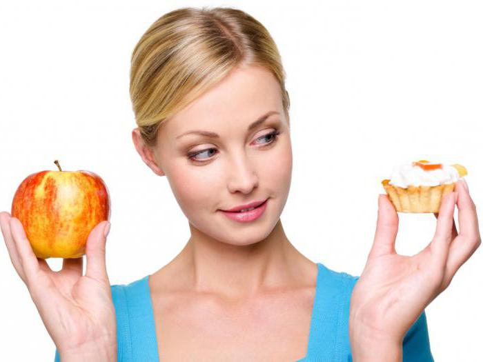 что можно кушать при правильном питании список