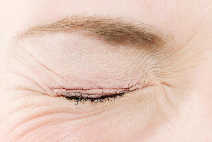 глазные капли дорзопт инструкция