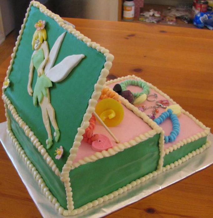 шкатулка торт своими руками