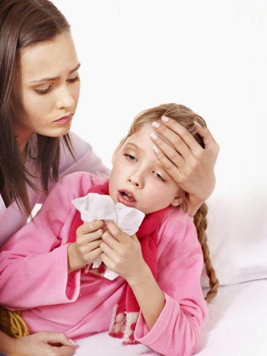 Бромгексин инструкция по применению сироп для детей