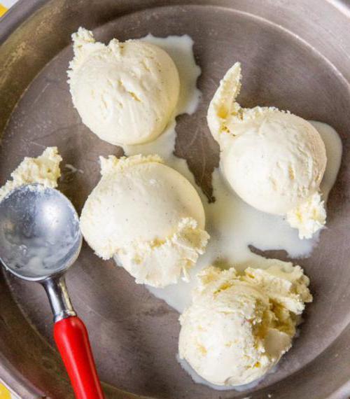 мороженое в домашних условиях без молока