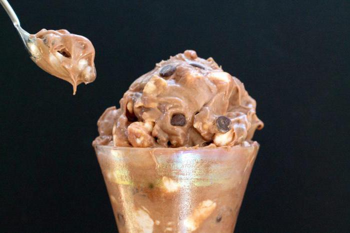 Рецепт шоколадного мороженого в домашних условиях