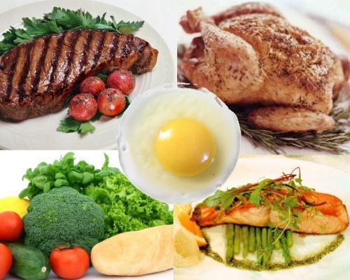 финики повышенный холестерин