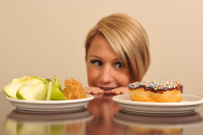 самая лучшая диета отзывы
