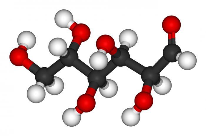 Обычный уровень глюкозы — это какое значение? Завышенный и пониженный…