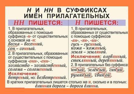 правила правописания суффиксов