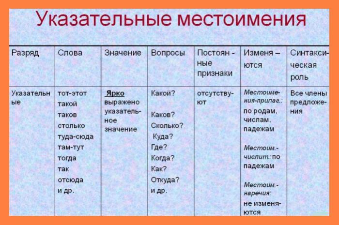 какой размер члена считается нормальным Новокузнецк
